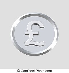 Pounds Sterling symbol - 3d Pounds Sterling symbol