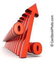 pourcentage, concept, financier, augmenter