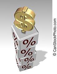 pourcentage, dollar