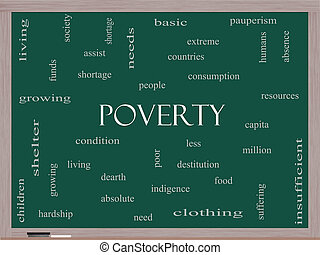 Poverty Word Cloud Concept on a Blackboard with great terms...