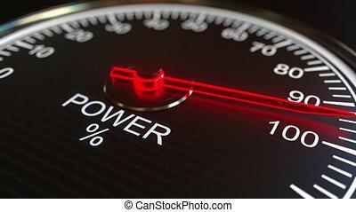 Power meter or indicator conceptual animation - Analog meter...