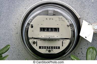 meter - power meter