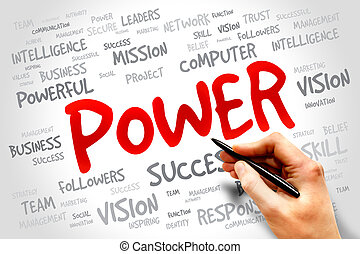 POWER word cloud, business concept
