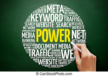 POWER word cloud collage