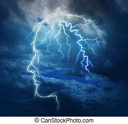 Powerful Intelligence - Powerful intelligence with an...