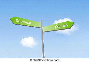 powodzenie, albo, brak