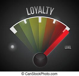 poziom, lojalność, metr, wysoki, niski, miara