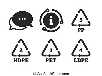 pp., terephthalate., polietileno, vector, mascota, ld-pe