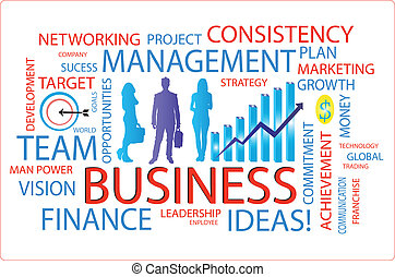 présentation, business