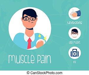 prévention, muscle, méthodes, patient, douleur