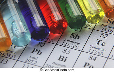 próba, seria, chemistry., rura