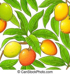 próbka, wektor, mangowiec