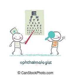 pröva, oftalmolog, tålmodig, kontrollerna, syn