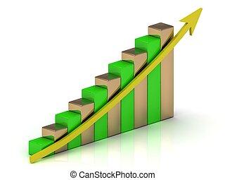 průmyslový, graf, produkt, nárůst, o, nezkušený, a, zlatý, mříž