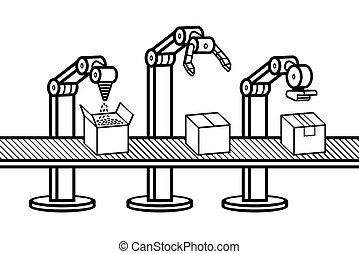 průmyslový robot, paže