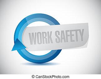 praca, bezpieczeństwo, cykl, pojęcie, ilustracja, projektować