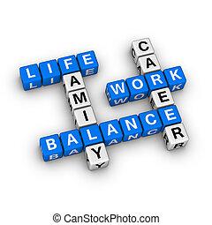 praca, i, życie, waga