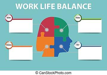 praca, waga, życie, pojęcie, wektor