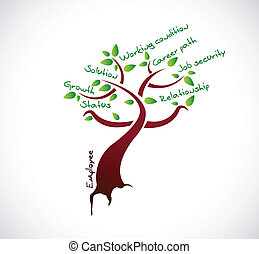 pracownik, drzewo, wzrost, ilustracja, projektować