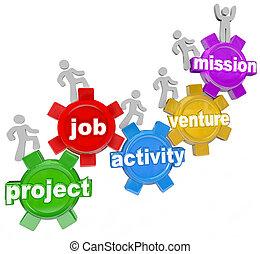 pracujący, działalność, misja, projekt, praca, ryzyko, drużyna