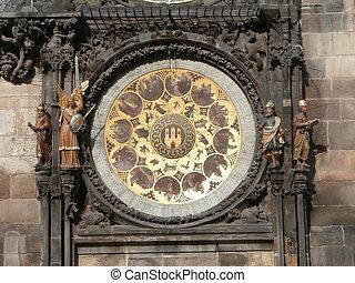 Prague astronomical clock - calendar