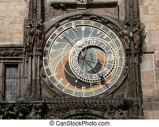 Prague astronomical clock - dial