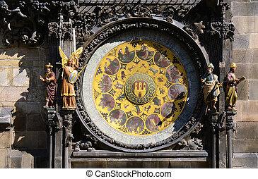 Prague famous sights - Astronomical clock detail