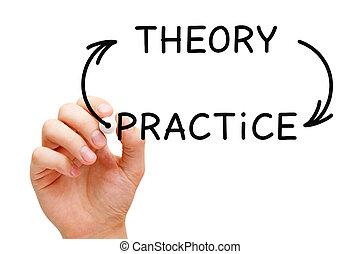praktijk, concept, pijl, theorie