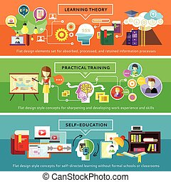 praktisch, theorie, opleiding, selfeducation, leren