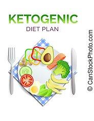 prato, keto, abacate, saudável, legumes, salmão, alimento, dieta