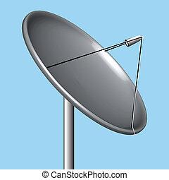 prato satélite
