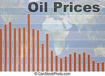 precios, caer, aceite