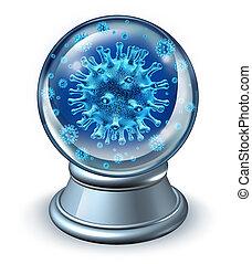 Predict Disease - Predict disease medical health care...