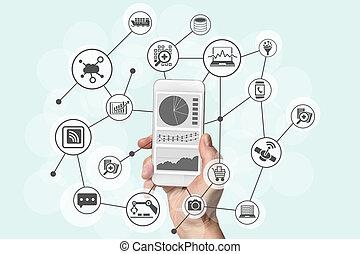 Predictive analytics and smartphone - Predictive analytics...