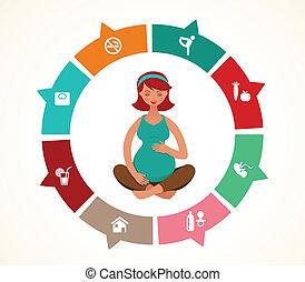 Pregnancy and birth infographics, yoga