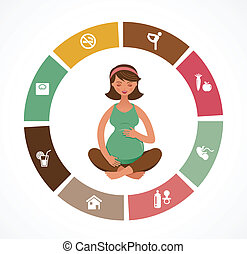 Pregnancy and birth infographics, yoga - Pregnancy and birth...