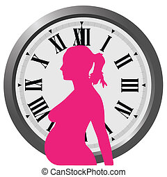 pregnancy clock and watch during pregnancy