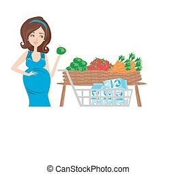 Pregnant woman diet