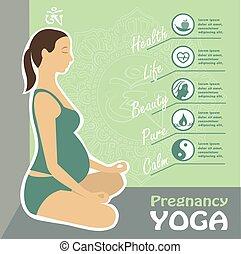 Pregnant woman doing yoga. Infographics