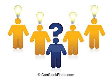 pregunta, idea, ilustración, marca