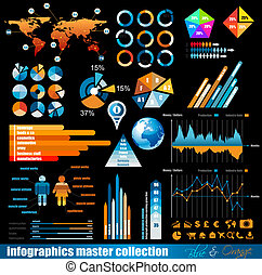 Premium infographics master collection: graphs, histograms, ...