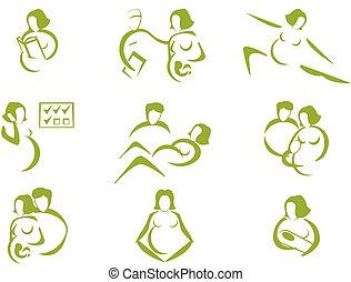 Prenatal and childbirth