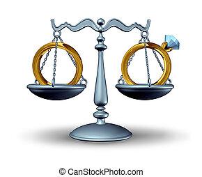 Prenuptial Agreement - Prenuptial agreement and divorce law...