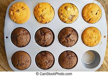 preparing homemade muffin