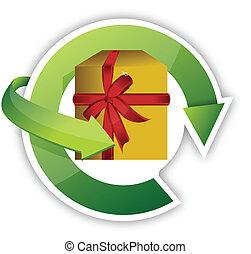 present recycle