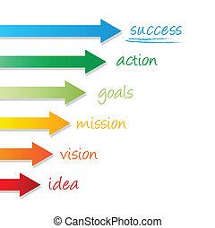 presentatie, tabel, succes
