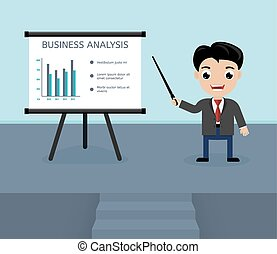 Presentation of business analysis