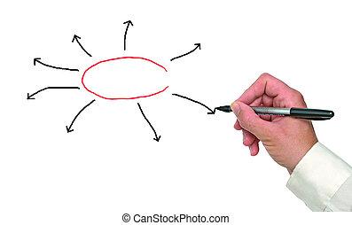 Presentation of diagram