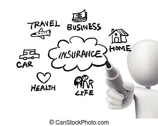 presentation of insurance drawn by 3d man