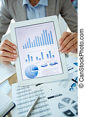 Presentation of market analysis